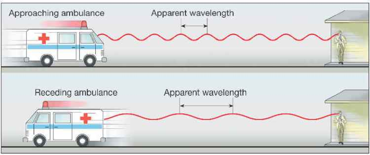 doppler-effect-diagram